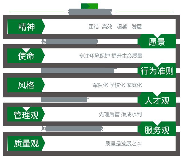 精威千亿国际首页湖南有限公司,湖南检验千亿国际首页机构,环境千亿国际首页咨询